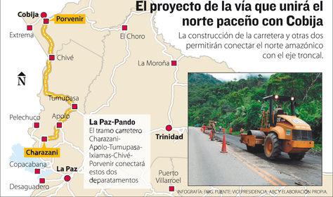 Um dos grandes projetos viários bolivianos com financiamento chinês. Fonte: http://www.la-razon.com/economia/credito-chino-via-norte_0_2386561358.html